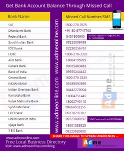 All Indian Banks Missed Call Balance Enquiry Toll Free Numer