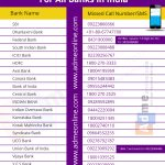 bank-account-balance-missed-call-banking-all-indian-banks-admeonline-com