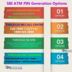 atm-pin-generation-options-admeonline-com